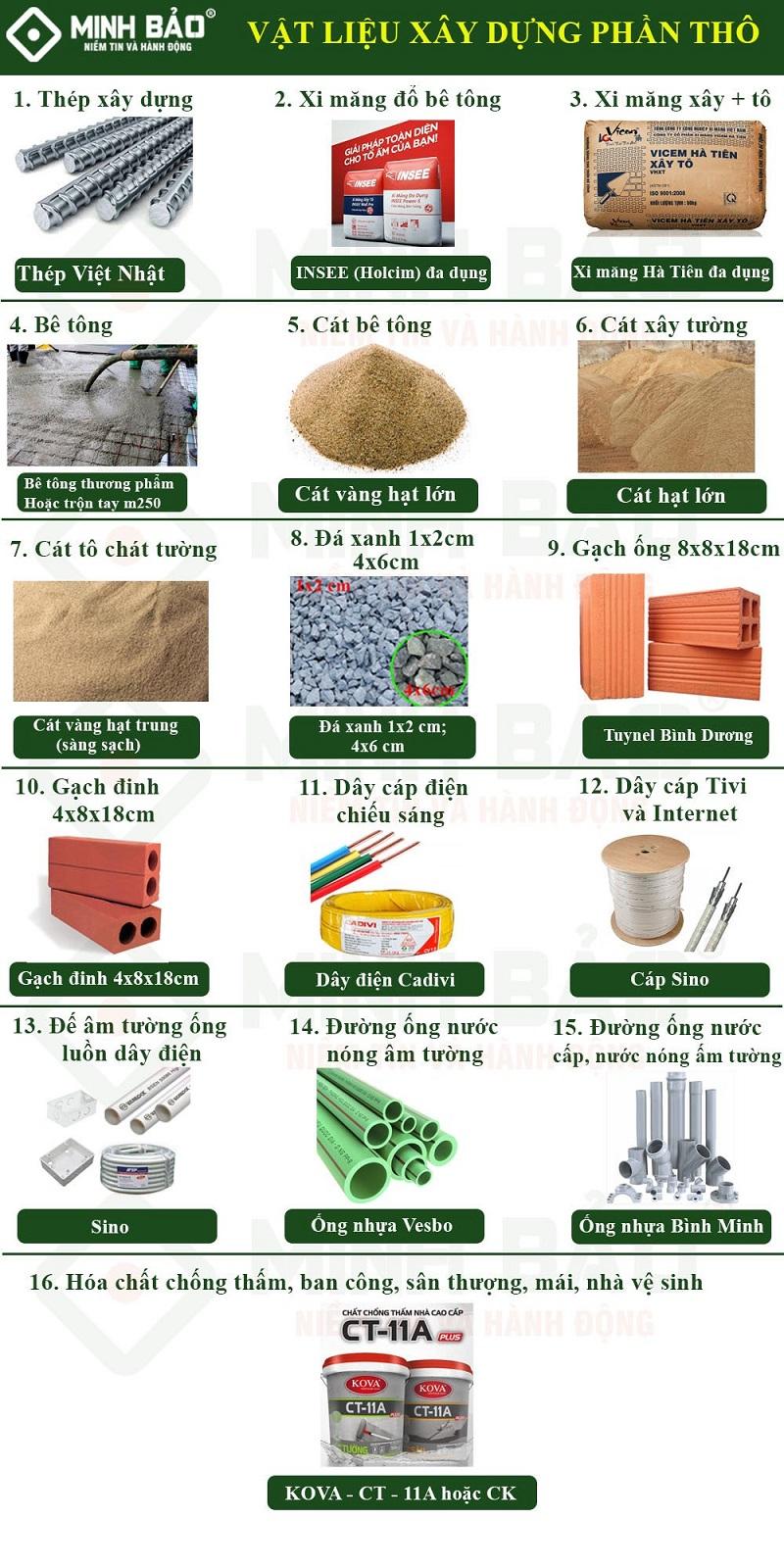 vật liệu xây thô