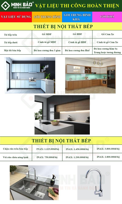 vật liệu thi công hoàn thiện - tủ bếp