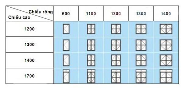 Kích thước cụ thể cửa sổ 2 cánh mở ra ngoài