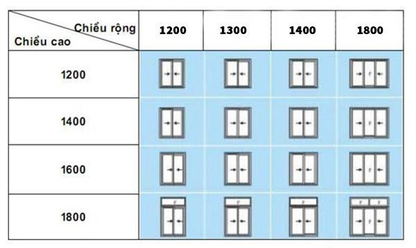 Kích thước cửa sổ trượt 2 cánh