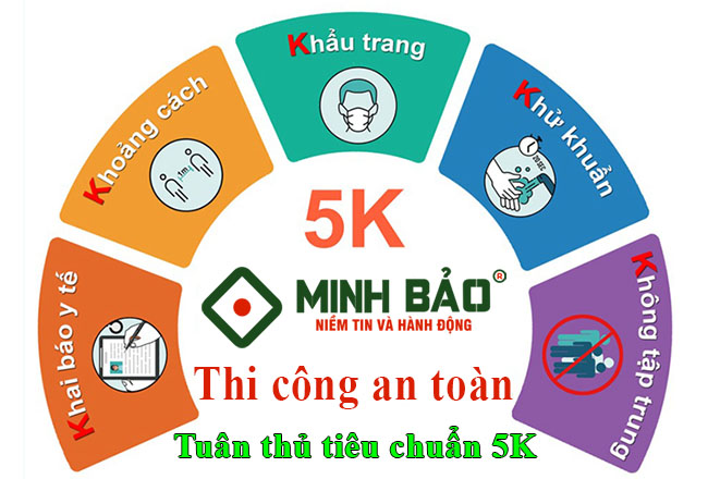 Xây Dựng Minh Bảo Tuân Thủ Tiêu Chuẩn 5K Trong Thi Công Xây Dựng Nhà