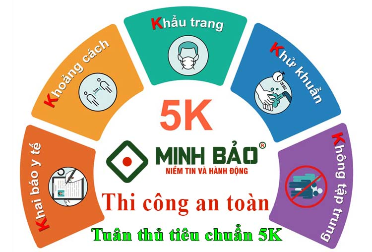 Minh Bảo tuân thủ tiêu chuẩn 5K